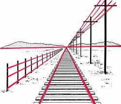 Perspectief spoorweg met lijnen